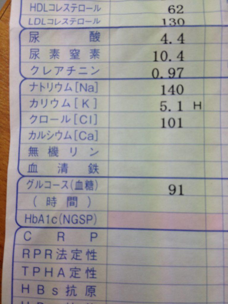 直近の血液検査データ